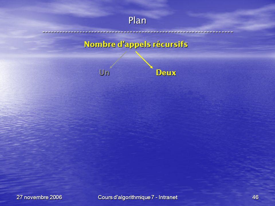 27 novembre 2006Cours d algorithmique 7 - Intranet46 Plan ----------------------------------------------------------------- Nombre dappels récursifs Un Deux