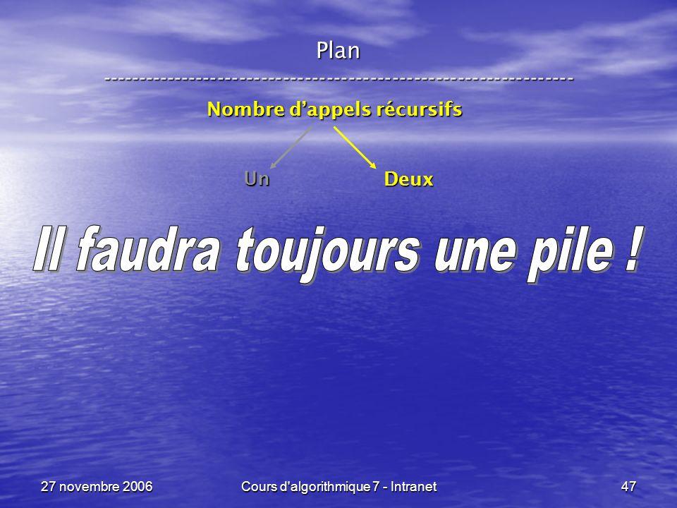 27 novembre 2006Cours d algorithmique 7 - Intranet47 Plan ----------------------------------------------------------------- Nombre dappels récursifs Un Deux