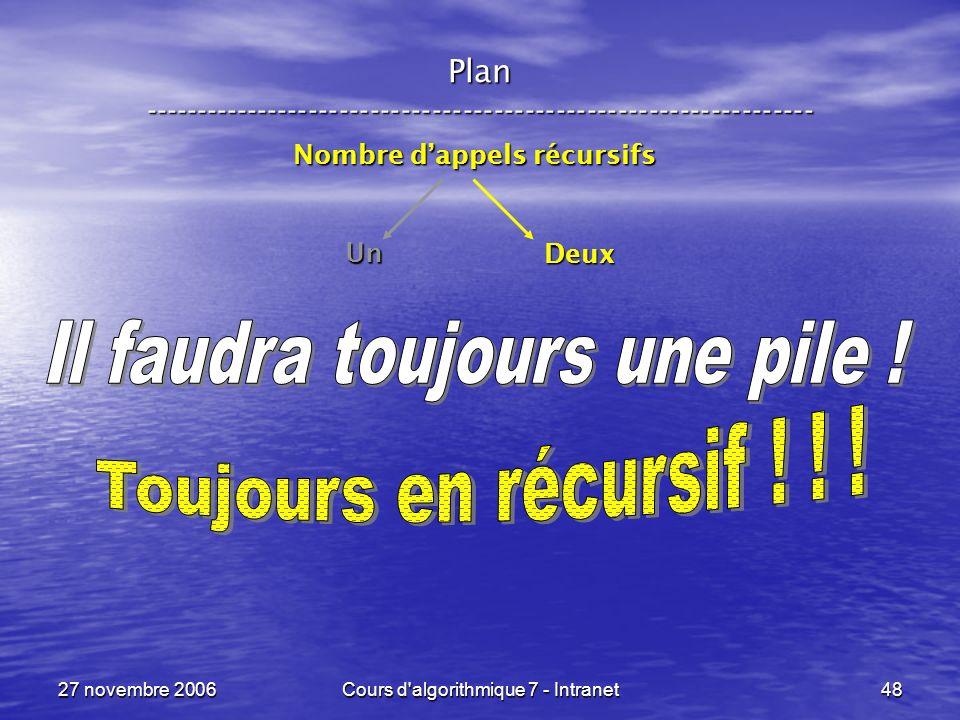 27 novembre 2006Cours d algorithmique 7 - Intranet48 Plan ----------------------------------------------------------------- Nombre dappels récursifs Un Deux