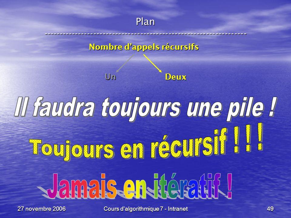 27 novembre 2006Cours d algorithmique 7 - Intranet49 Plan ----------------------------------------------------------------- Nombre dappels récursifs Un Deux
