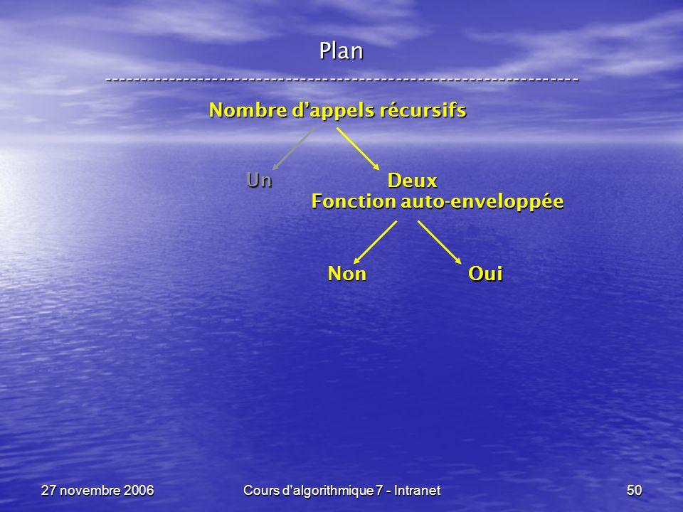 27 novembre 2006Cours d algorithmique 7 - Intranet50 Plan ----------------------------------------------------------------- Nombre dappels récursifs Un Deux Fonction auto-enveloppée Non Oui