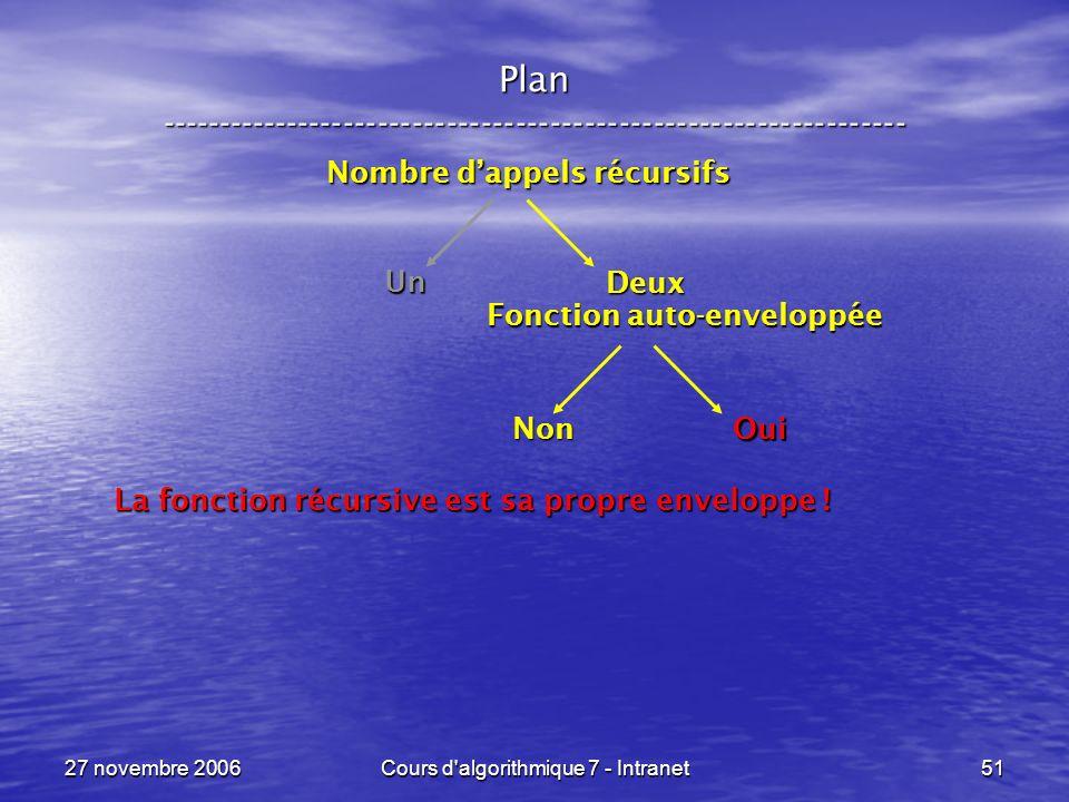 27 novembre 2006Cours d algorithmique 7 - Intranet51 Plan ----------------------------------------------------------------- Nombre dappels récursifs Un Deux Fonction auto-enveloppée Non Oui La fonction récursive est sa propre enveloppe !