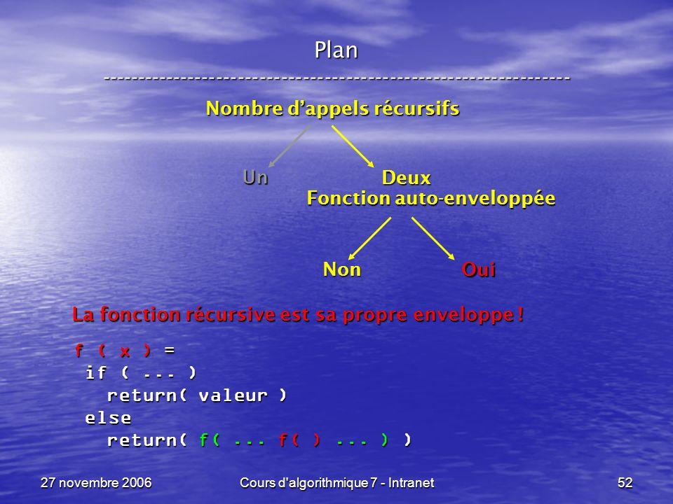 27 novembre 2006Cours d algorithmique 7 - Intranet52 Plan ----------------------------------------------------------------- Nombre dappels récursifs Un Deux Fonction auto-enveloppée Non Oui La fonction récursive est sa propre enveloppe .