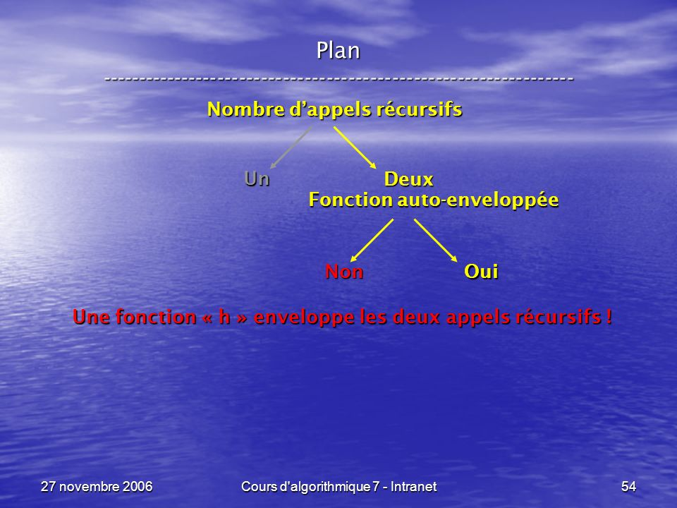 27 novembre 2006Cours d algorithmique 7 - Intranet54 Plan ----------------------------------------------------------------- Nombre dappels récursifs Un Deux Fonction auto-enveloppée Non Oui Une fonction « h » enveloppe les deux appels récursifs !