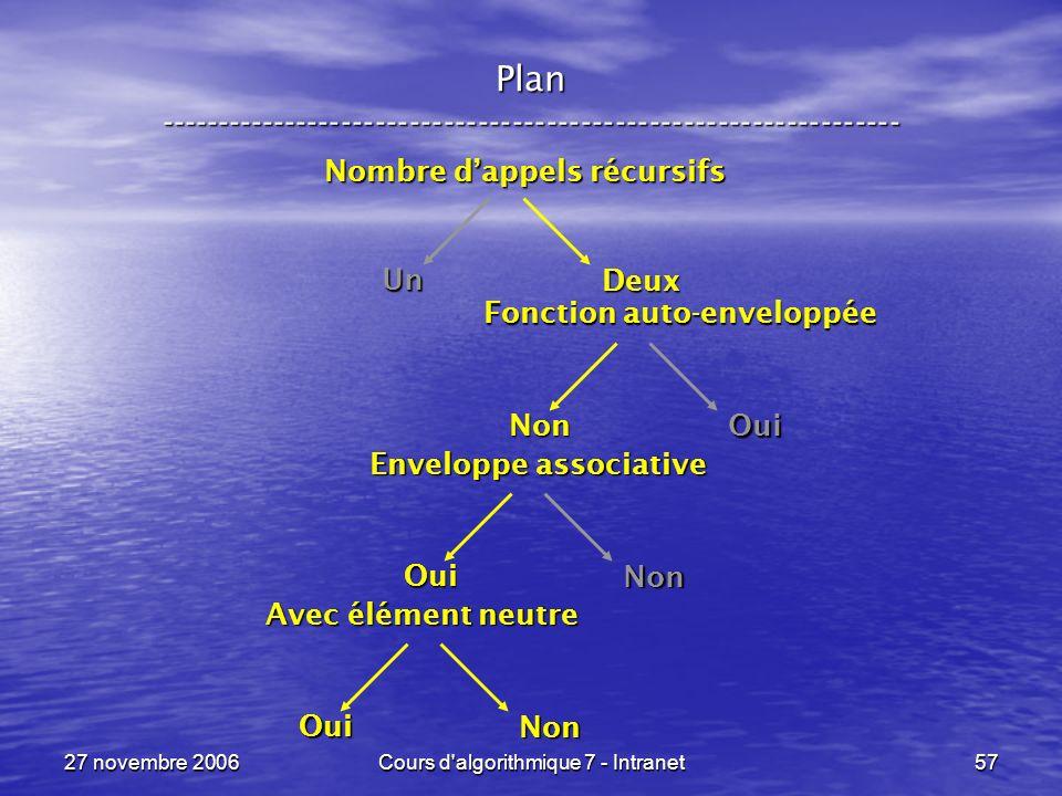 27 novembre 2006Cours d algorithmique 7 - Intranet57 Plan ----------------------------------------------------------------- Nombre dappels récursifs Un Deux Fonction auto-enveloppée Non Oui Enveloppe associative Oui Non Avec élément neutre Oui Non
