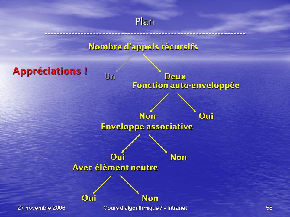 27 novembre 2006Cours d algorithmique 7 - Intranet58 Plan ----------------------------------------------------------------- Nombre dappels récursifs Un Deux Fonction auto-enveloppée Non Oui Enveloppe associative Oui Non Avec élément neutre Oui Non Appréciations !