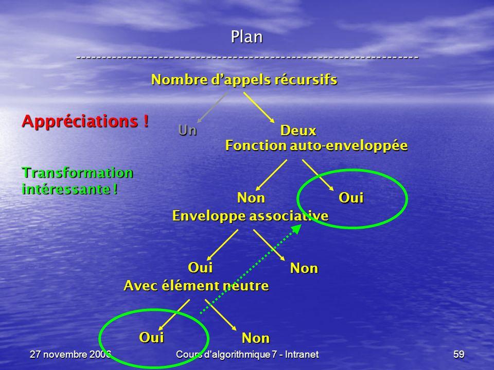 27 novembre 2006Cours d algorithmique 7 - Intranet59 Plan ----------------------------------------------------------------- Nombre dappels récursifs Un Deux Fonction auto-enveloppée Non Oui Enveloppe associative Oui Non Avec élément neutre Oui Non Appréciations .