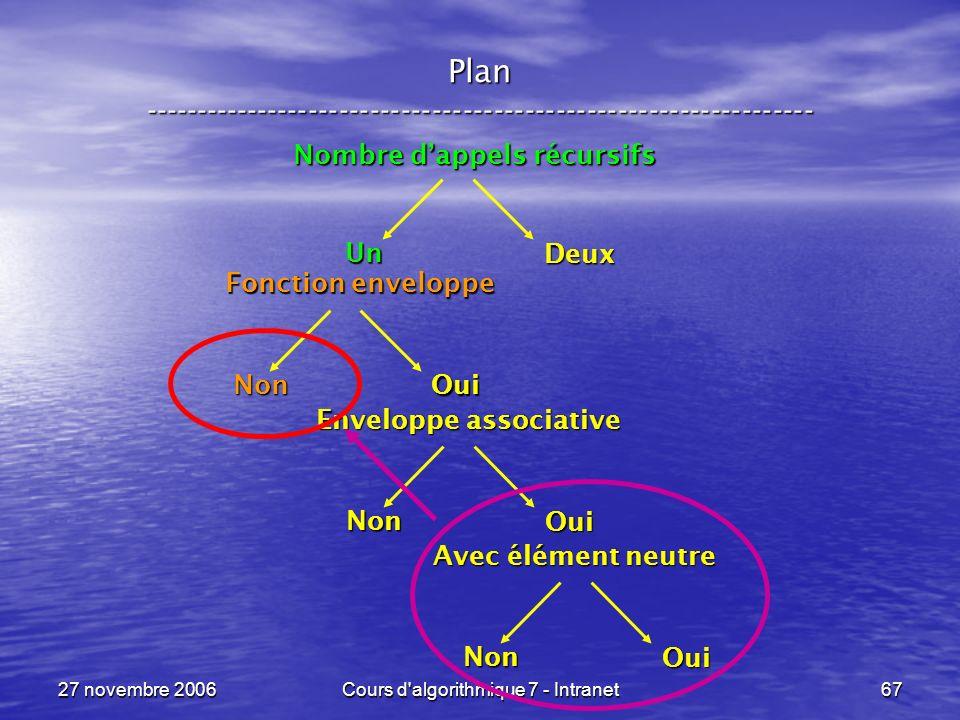 27 novembre 2006Cours d algorithmique 7 - Intranet67 Plan ----------------------------------------------------------------- Fonction enveloppe Non Oui Nombre dappels récursifs Un Deux Enveloppe associative Non Oui Avec élément neutre Non Oui