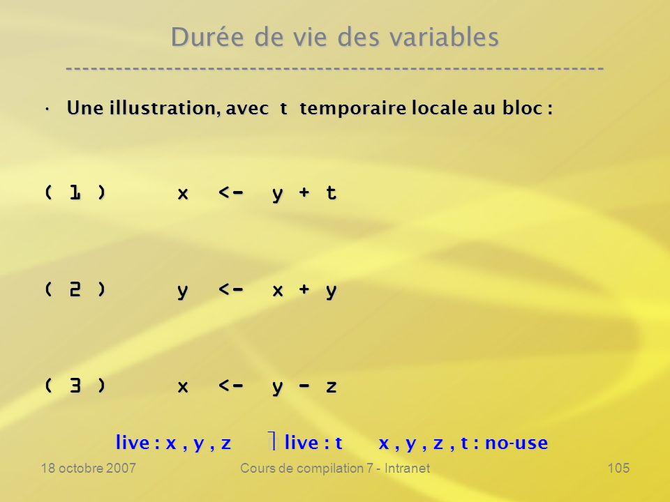 18 octobre 2007Cours de compilation 7 - Intranet105 Durée de vie des variables ---------------------------------------------------------------- Une illustration, avec t temporaire locale au bloc :Une illustration, avec t temporaire locale au bloc : ( 1 ) x <- y + t ( 2 ) y <- x + y ( 3 ) x <- y - z live : x, y, z live : t x, y, z, t : no-use