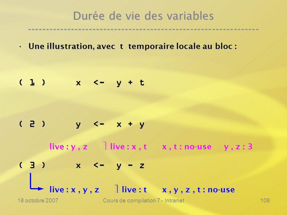 18 octobre 2007Cours de compilation 7 - Intranet106 Durée de vie des variables ---------------------------------------------------------------- Une illustration, avec t temporaire locale au bloc :Une illustration, avec t temporaire locale au bloc : ( 1 ) x <- y + t ( 2 ) y <- x + y ( 3 ) x <- y - z live : x, y, z live : t x, y, z, t : no-use live : y, z live : x, t x, t : no-use y, z : 3