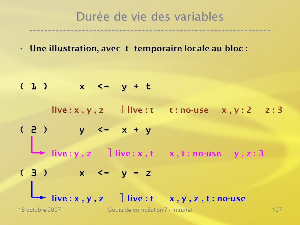 18 octobre 2007Cours de compilation 7 - Intranet107 Durée de vie des variables ---------------------------------------------------------------- Une illustration, avec t temporaire locale au bloc :Une illustration, avec t temporaire locale au bloc : ( 1 ) x <- y + t ( 2 ) y <- x + y ( 3 ) x <- y - z live : x, y, z live : t x, y, z, t : no-use live : y, z live : x, t x, t : no-use y, z : 3 live : x, y, z live : t t : no-use x, y : 2 z : 3