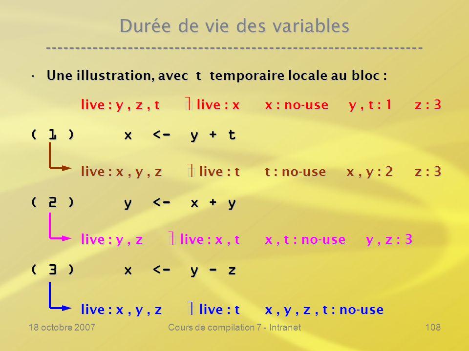 18 octobre 2007Cours de compilation 7 - Intranet108 Durée de vie des variables ---------------------------------------------------------------- Une illustration, avec t temporaire locale au bloc :Une illustration, avec t temporaire locale au bloc : ( 1 ) x <- y + t ( 2 ) y <- x + y ( 3 ) x <- y - z live : x, y, z live : t x, y, z, t : no-use live : y, z live : x, t x, t : no-use y, z : 3 live : x, y, z live : t t : no-use x, y : 2 z : 3 live : y, z, t live : x x : no-use y, t : 1 z : 3