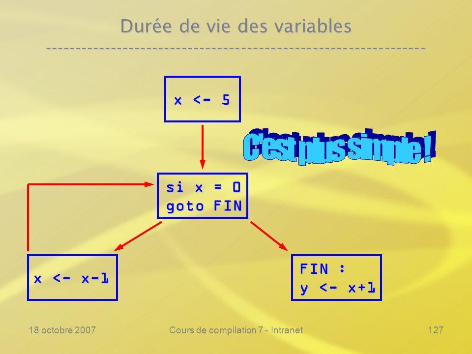 18 octobre 2007Cours de compilation 7 - Intranet127 Durée de vie des variables ---------------------------------------------------------------- x <- 5 si x = 0 goto FIN FIN : y <- x+1 x <- x-1