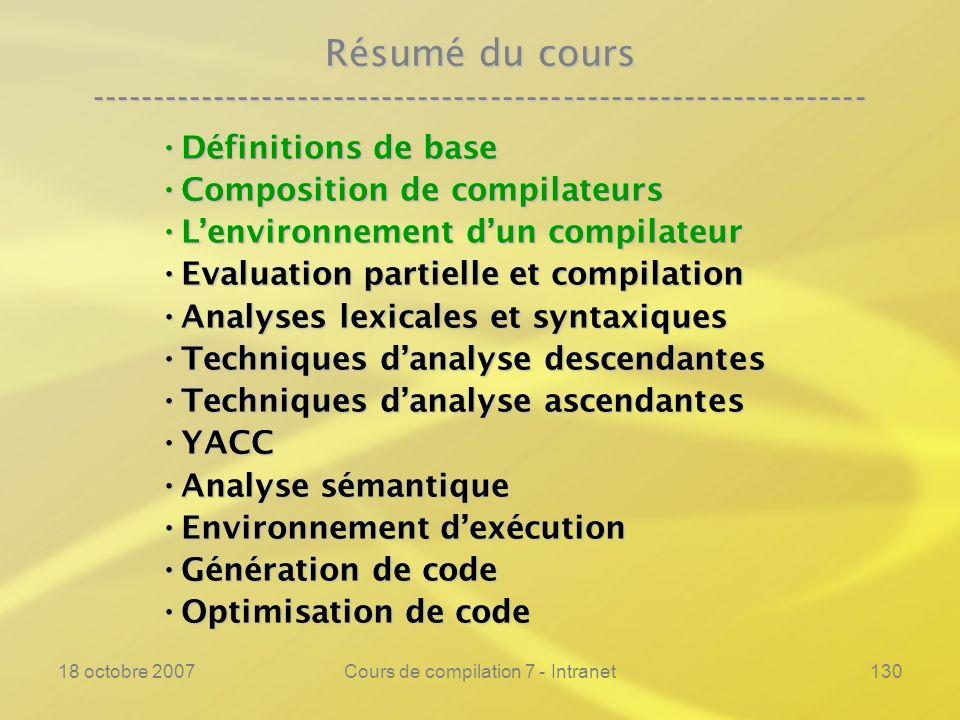 18 octobre 2007Cours de compilation 7 - Intranet130 Résumé du cours ---------------------------------------------------------------- Définitions de base Définitions de base Composition de compilateurs Composition de compilateurs Lenvironnement dun compilateur Lenvironnement dun compilateur Evaluation partielle et compilation Evaluation partielle et compilation Analyses lexicales et syntaxiques Analyses lexicales et syntaxiques Techniques danalyse descendantes Techniques danalyse descendantes Techniques danalyse ascendantes Techniques danalyse ascendantes YACC YACC Analyse sémantique Analyse sémantique Environnement dexécution Environnement dexécution Génération de code Génération de code Optimisation de code Optimisation de code