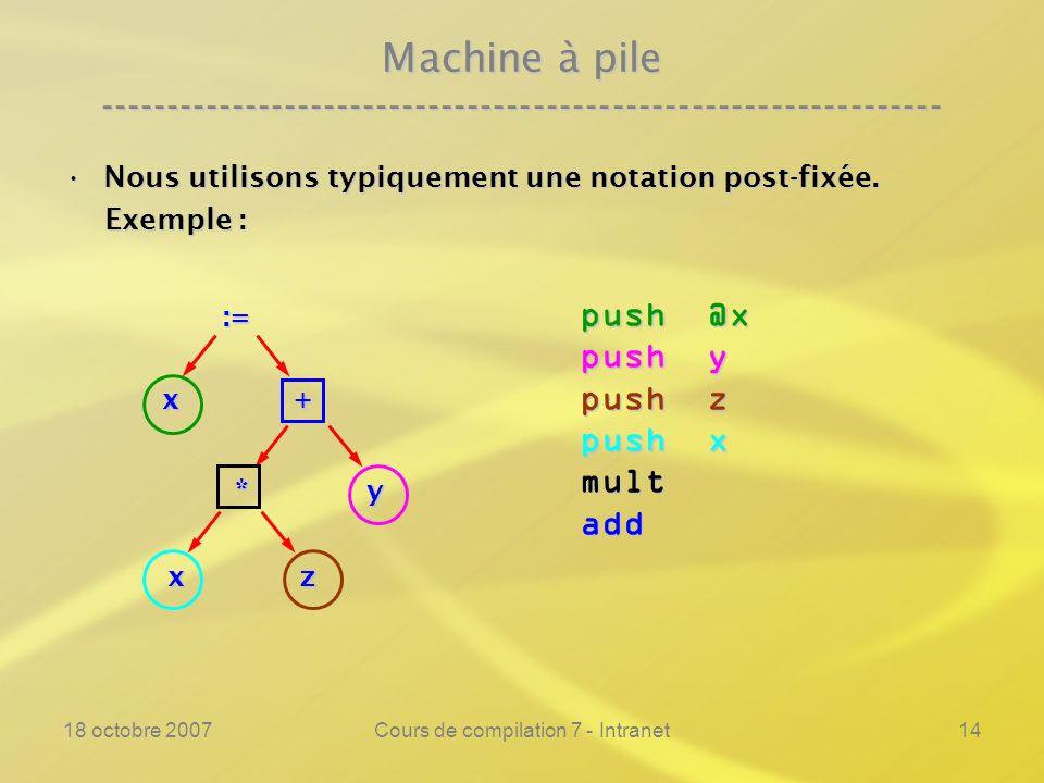 18 octobre 2007Cours de compilation 7 - Intranet14 Machine à pile ---------------------------------------------------------------- Nous utilisons typiquement une notation post-fixée.Nous utilisons typiquement une notation post-fixée.