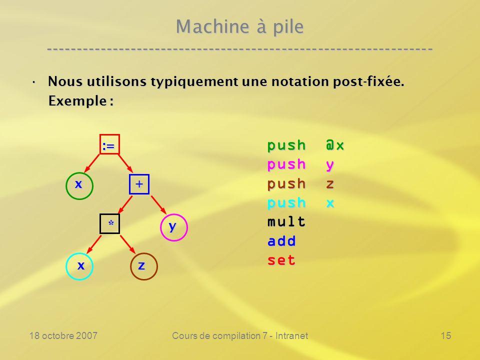 18 octobre 2007Cours de compilation 7 - Intranet15 Machine à pile ---------------------------------------------------------------- Nous utilisons typiquement une notation post-fixée.Nous utilisons typiquement une notation post-fixée.