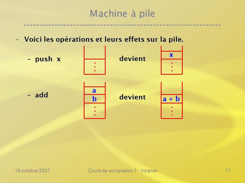 18 octobre 2007Cours de compilation 7 - Intranet17 Machine à pile ---------------------------------------------------------------- Voici les opérations et leurs effets sur la pile.Voici les opérations et leurs effets sur la pile.