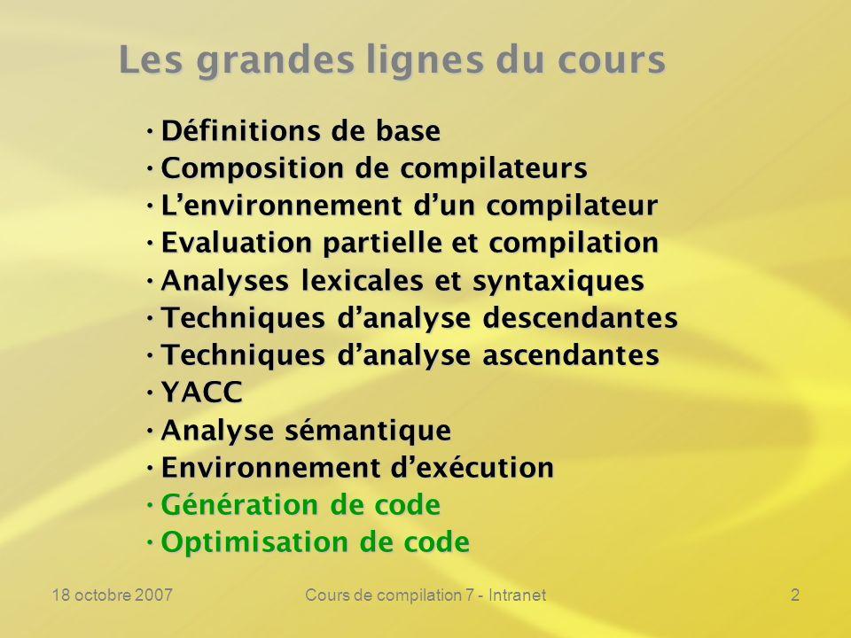 18 octobre 2007Cours de compilation 7 - Intranet133 Résumé du cours ---------------------------------------------------------------- Définitions de base Définitions de base Composition de compilateurs Composition de compilateurs Lenvironnement dun compilateur Lenvironnement dun compilateur Evaluation partielle et compilation Evaluation partielle et compilation Analyses lexicales et syntaxiques Analyses lexicales et syntaxiques Techniques danalyse descendantes Techniques danalyse descendantes Techniques danalyse ascendantes Techniques danalyse ascendantes YACC YACC Analyse sémantique Analyse sémantique Environnement dexécution Environnement dexécution Génération de code Génération de code Optimisation de code Optimisation de code