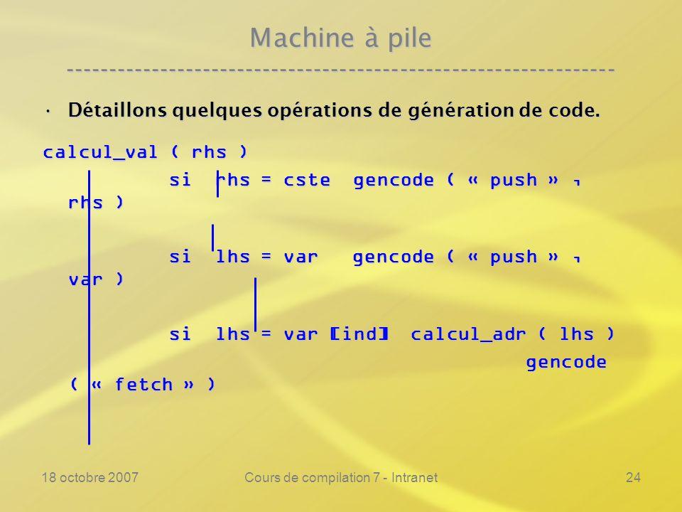 18 octobre 2007Cours de compilation 7 - Intranet24 Machine à pile ---------------------------------------------------------------- Détaillons quelques opérations de génération de code.Détaillons quelques opérations de génération de code.