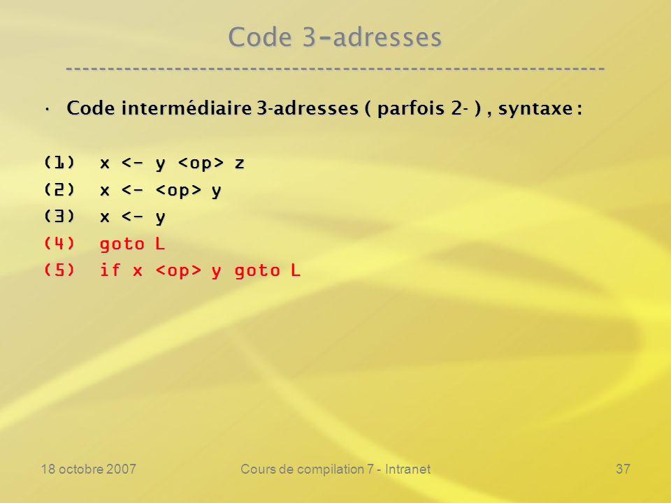 18 octobre 2007Cours de compilation 7 - Intranet37 Code 3 - adresses ---------------------------------------------------------------- Code intermédiai