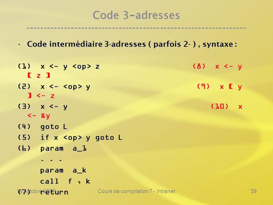 18 octobre 2007Cours de compilation 7 - Intranet39 Code 3 - adresses ---------------------------------------------------------------- Code intermédiaire 3-adresses ( parfois 2- ), syntaxe :Code intermédiaire 3-adresses ( parfois 2- ), syntaxe : (1) x z (8) x z (8) x <- y [ z ] (2) x y (9) x [ y ] y (9) x [ y ] <- z (3) x <- y (10) x <- &y (4) goto L (5) if x y goto L (6) param a_1......