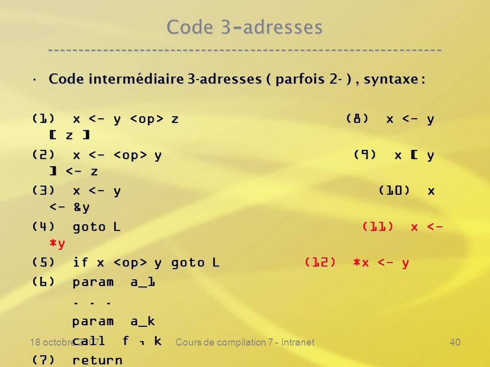 18 octobre 2007Cours de compilation 7 - Intranet40 Code 3 - adresses ---------------------------------------------------------------- Code intermédiaire 3-adresses ( parfois 2- ), syntaxe :Code intermédiaire 3-adresses ( parfois 2- ), syntaxe : (1) x z (8) x z (8) x <- y [ z ] (2) x y (9) x [ y ] y (9) x [ y ] <- z (3) x <- y (10) x <- &y (4) goto L (11) x <- *y (5) if x y goto L (12) *x y goto L (12) *x <- y (6) param a_1......
