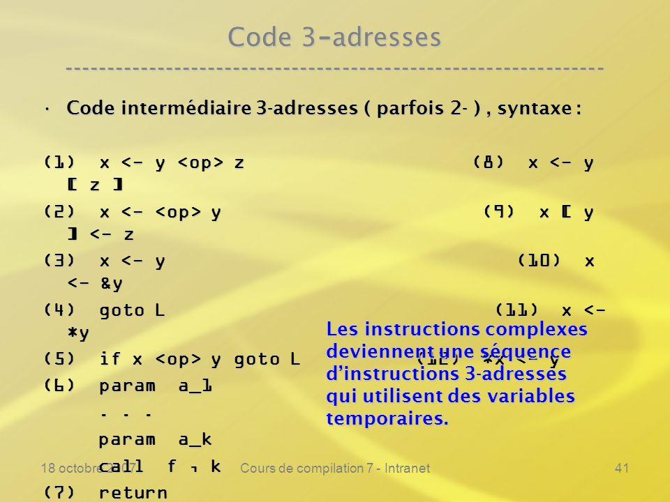 18 octobre 2007Cours de compilation 7 - Intranet41 Code 3 - adresses ---------------------------------------------------------------- Code intermédiaire 3-adresses ( parfois 2- ), syntaxe :Code intermédiaire 3-adresses ( parfois 2- ), syntaxe : (1) x z (8) x z (8) x <- y [ z ] (2) x y (9) x [ y ] y (9) x [ y ] <- z (3) x <- y (10) x <- &y (4) goto L (11) x <- *y (5) if x y goto L (12) *x y goto L (12) *x <- y (6) param a_1......