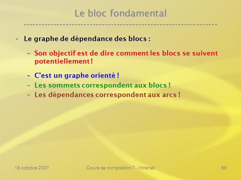 18 octobre 2007Cours de compilation 7 - Intranet69 Le bloc fondamental ---------------------------------------------------------------- Le graphe de d