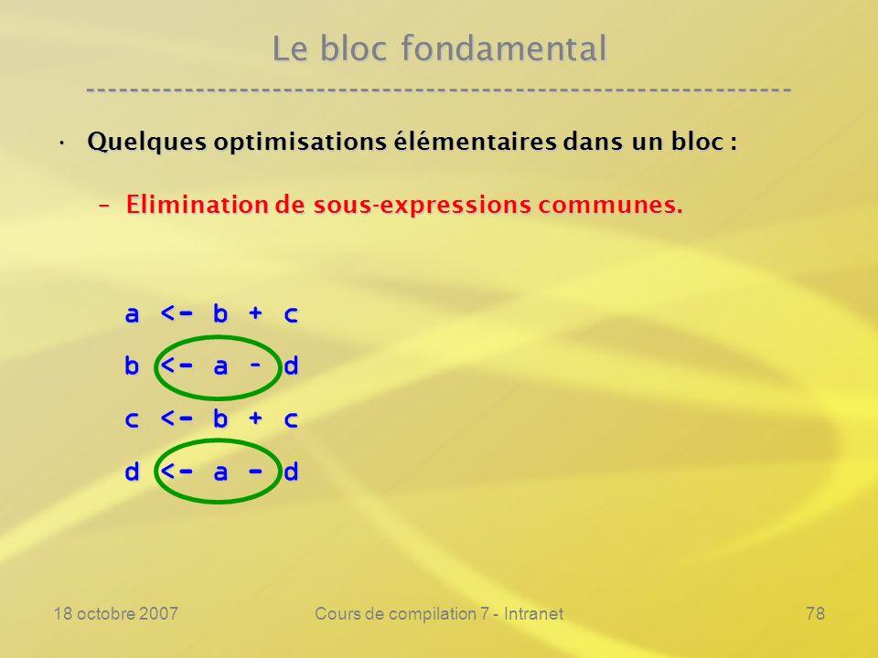 18 octobre 2007Cours de compilation 7 - Intranet78 Le bloc fondamental ---------------------------------------------------------------- Quelques optimisations élémentaires dans un bloc :Quelques optimisations élémentaires dans un bloc : –Elimination de sous-expressions communes.