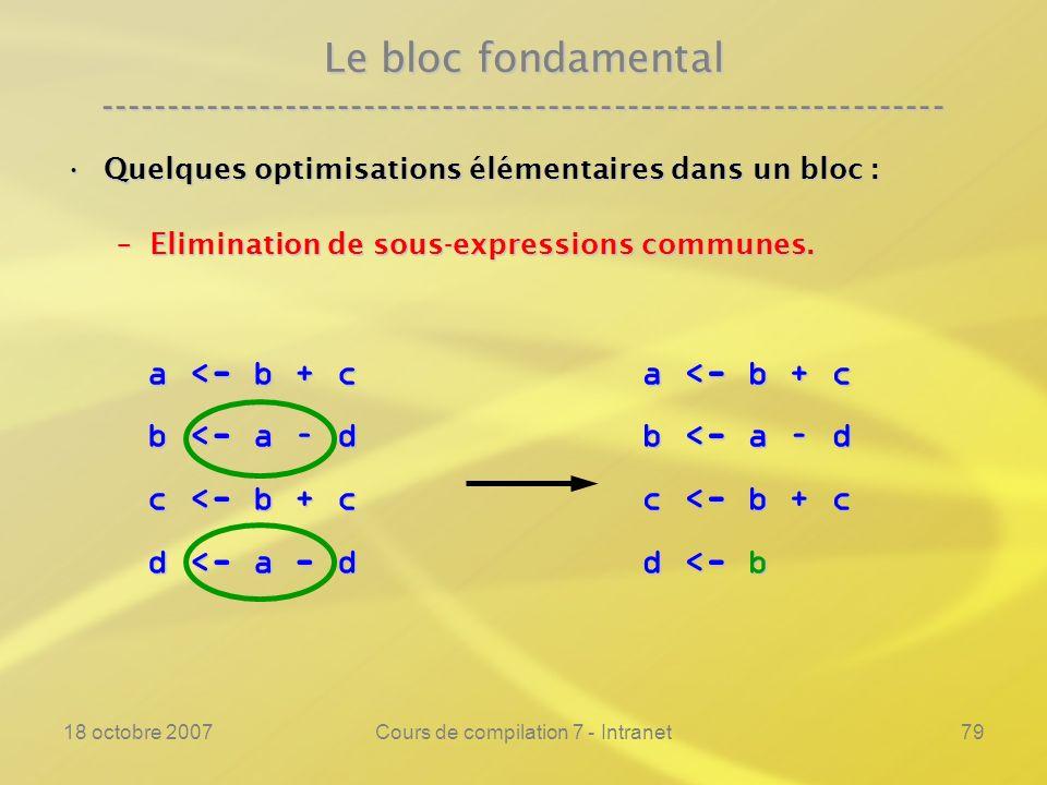 18 octobre 2007Cours de compilation 7 - Intranet79 Le bloc fondamental ---------------------------------------------------------------- Quelques optimisations élémentaires dans un bloc :Quelques optimisations élémentaires dans un bloc : –Elimination de sous-expressions communes.
