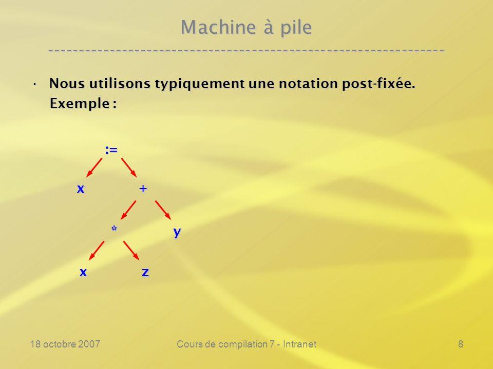 18 octobre 2007Cours de compilation 7 - Intranet8 Machine à pile ---------------------------------------------------------------- Nous utilisons typiquement une notation post-fixée.Nous utilisons typiquement une notation post-fixée.