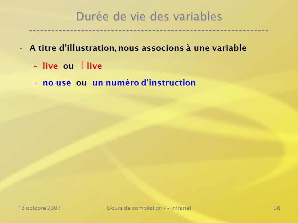 18 octobre 2007Cours de compilation 7 - Intranet96 Durée de vie des variables ---------------------------------------------------------------- A titre