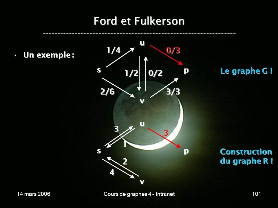 14 mars 2006Cours de graphes 4 - Intranet101 Ford et Fulkerson ----------------------------------------------------------------- Un exemple :Un exempl