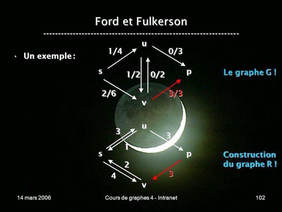 14 mars 2006Cours de graphes 4 - Intranet102 Ford et Fulkerson ----------------------------------------------------------------- Un exemple :Un exempl