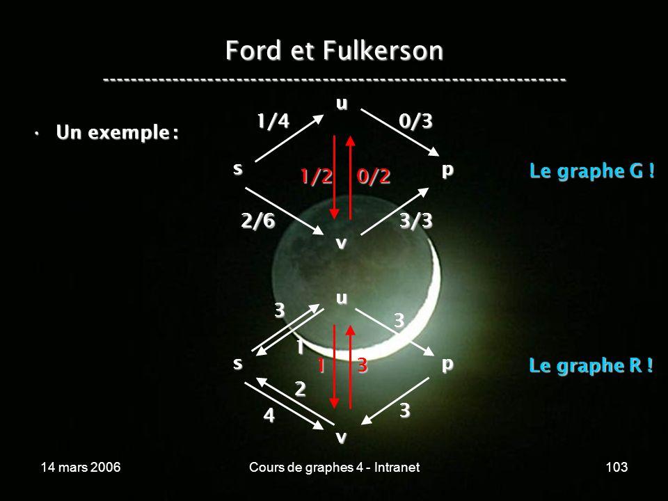 14 mars 2006Cours de graphes 4 - Intranet103 Ford et Fulkerson ----------------------------------------------------------------- Un exemple :Un exempl