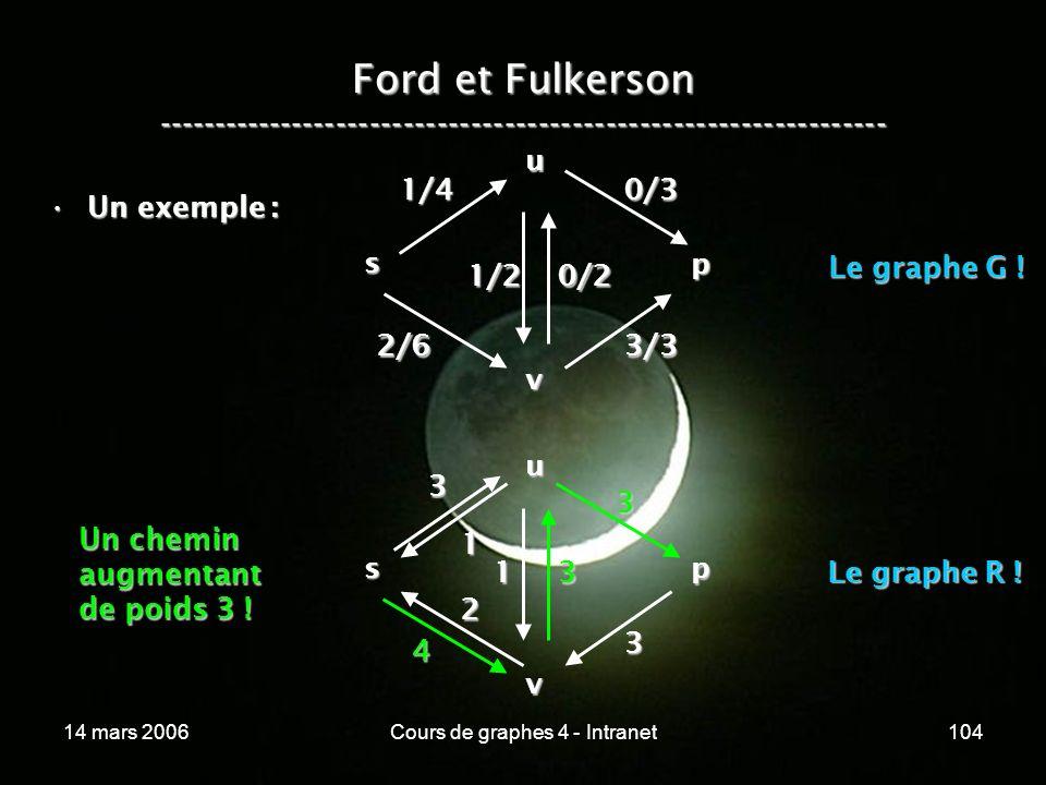 14 mars 2006Cours de graphes 4 - Intranet104 Ford et Fulkerson ----------------------------------------------------------------- Un exemple :Un exempl
