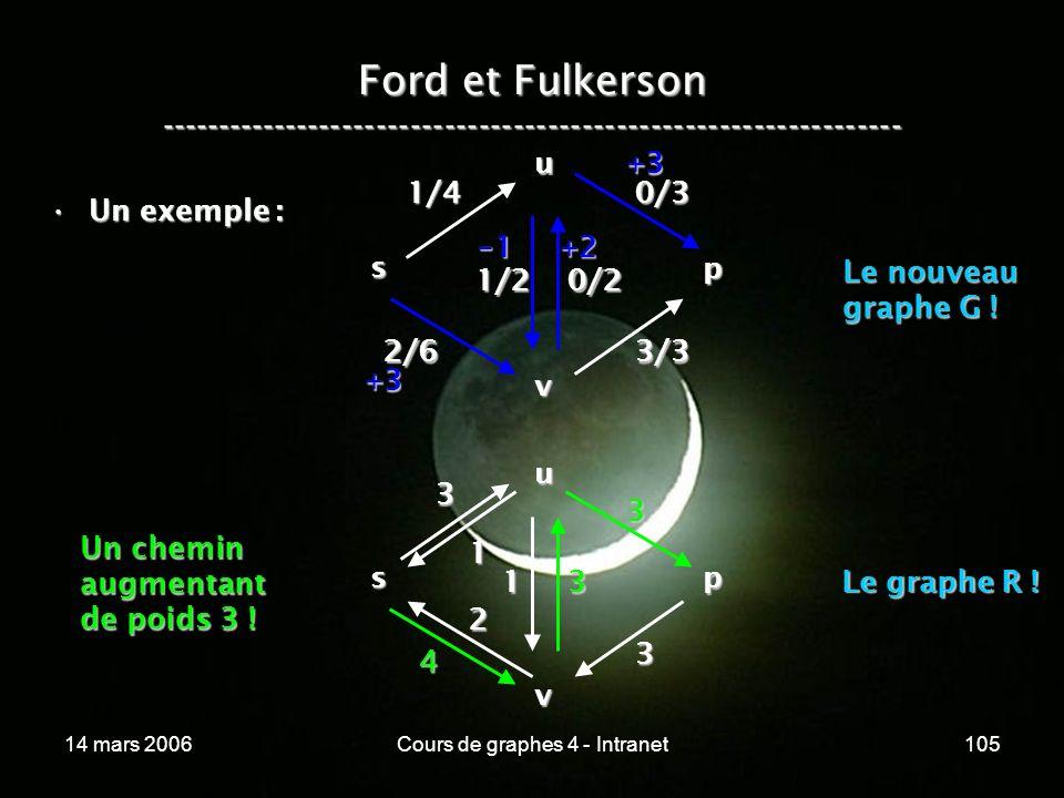 14 mars 2006Cours de graphes 4 - Intranet105 Ford et Fulkerson ----------------------------------------------------------------- Un exemple :Un exempl