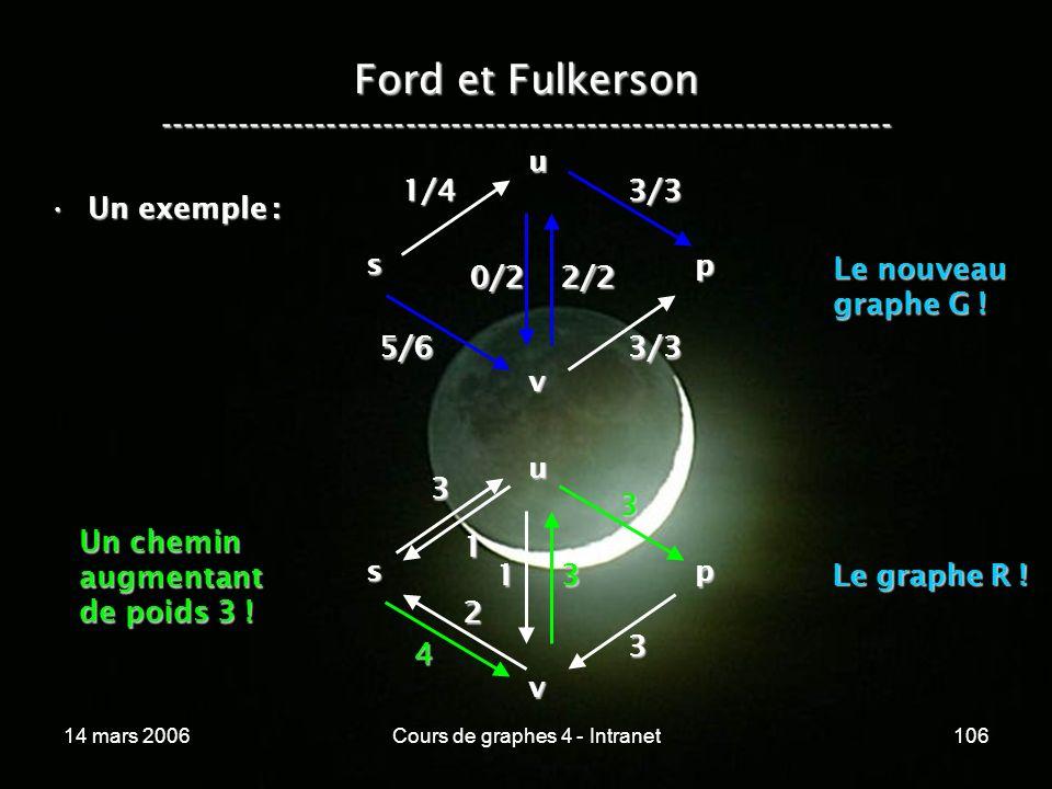 14 mars 2006Cours de graphes 4 - Intranet106 Ford et Fulkerson ----------------------------------------------------------------- Un exemple :Un exempl