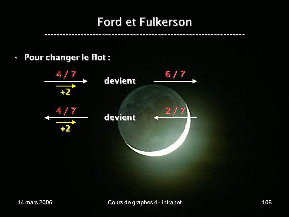 14 mars 2006Cours de graphes 4 - Intranet108 Ford et Fulkerson ----------------------------------------------------------------- Pour changer le flot