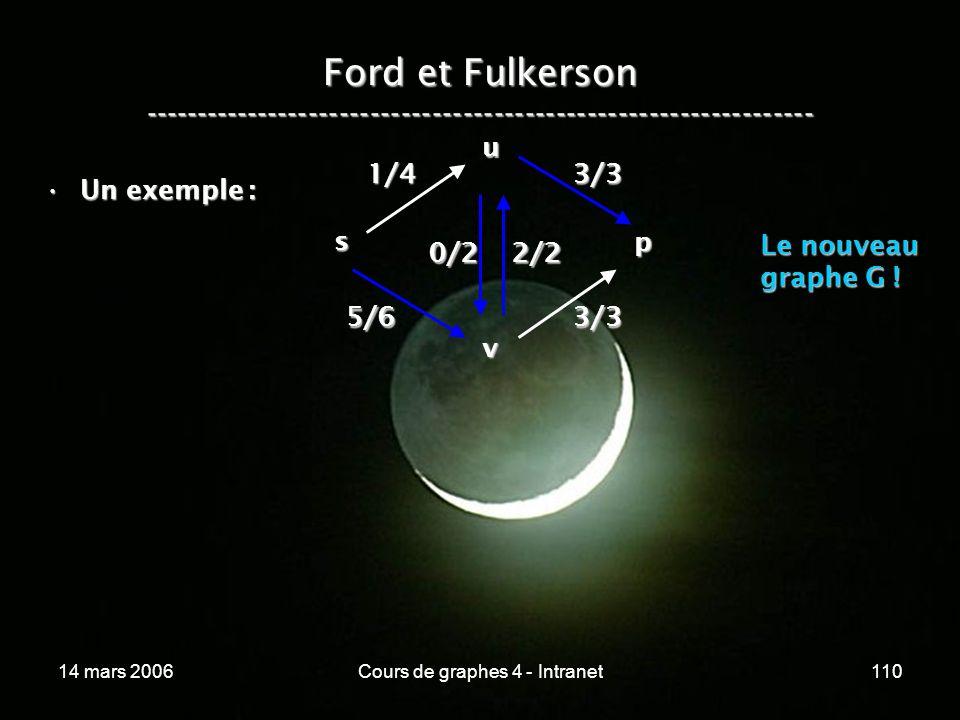 14 mars 2006Cours de graphes 4 - Intranet110 Ford et Fulkerson ----------------------------------------------------------------- Un exemple :Un exempl