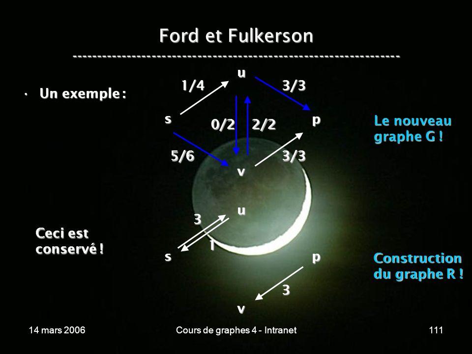 14 mars 2006Cours de graphes 4 - Intranet111 Ford et Fulkerson ----------------------------------------------------------------- Un exemple :Un exempl