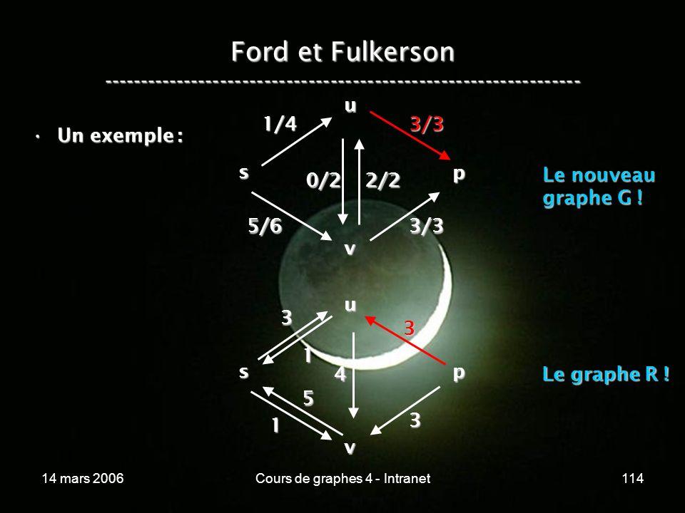 14 mars 2006Cours de graphes 4 - Intranet114 Ford et Fulkerson ----------------------------------------------------------------- Un exemple :Un exempl