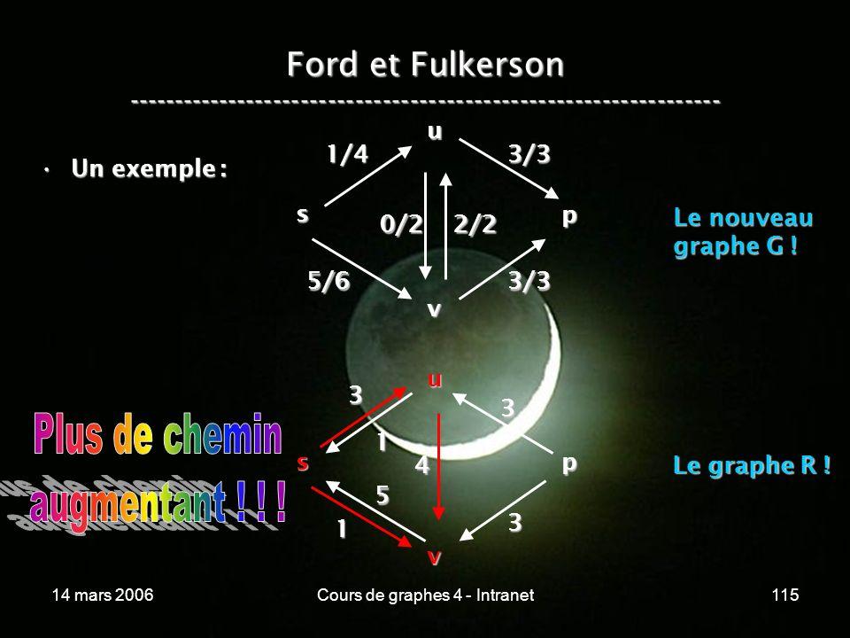 14 mars 2006Cours de graphes 4 - Intranet115 Ford et Fulkerson ----------------------------------------------------------------- Un exemple :Un exempl