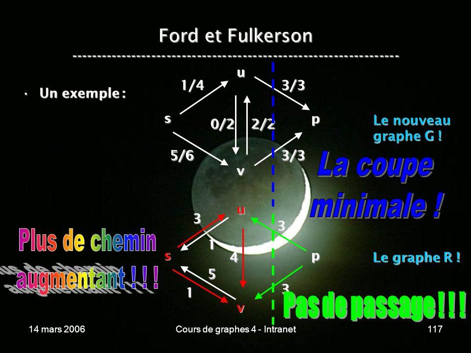 14 mars 2006Cours de graphes 4 - Intranet117 Ford et Fulkerson ----------------------------------------------------------------- Un exemple :Un exempl