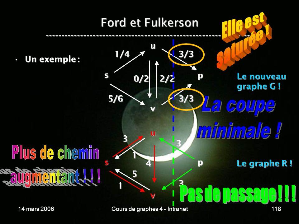 14 mars 2006Cours de graphes 4 - Intranet118 Ford et Fulkerson ----------------------------------------------------------------- Un exemple :Un exempl