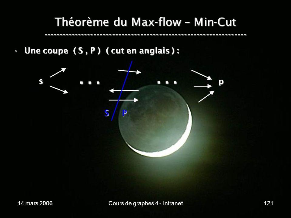 14 mars 2006Cours de graphes 4 - Intranet121 Théorème du Max-flow – Min-Cut ----------------------------------------------------------------- Une coup