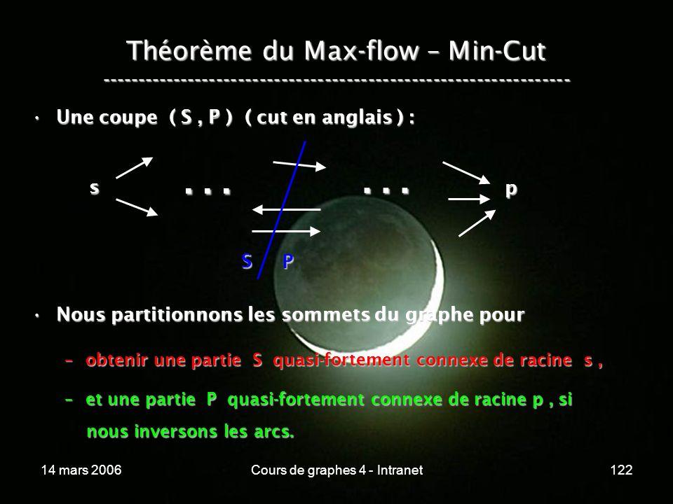 14 mars 2006Cours de graphes 4 - Intranet122 Théorème du Max-flow – Min-Cut ----------------------------------------------------------------- Une coup