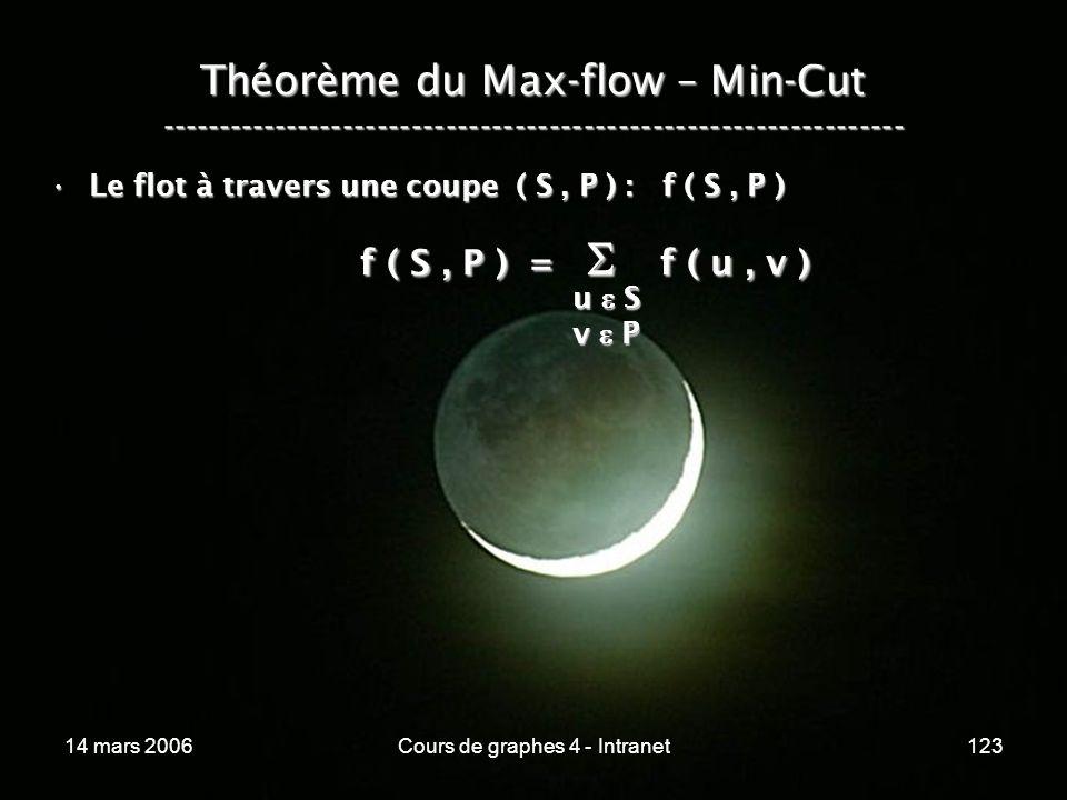 14 mars 2006Cours de graphes 4 - Intranet123 Théorème du Max-flow – Min-Cut ----------------------------------------------------------------- Le flot