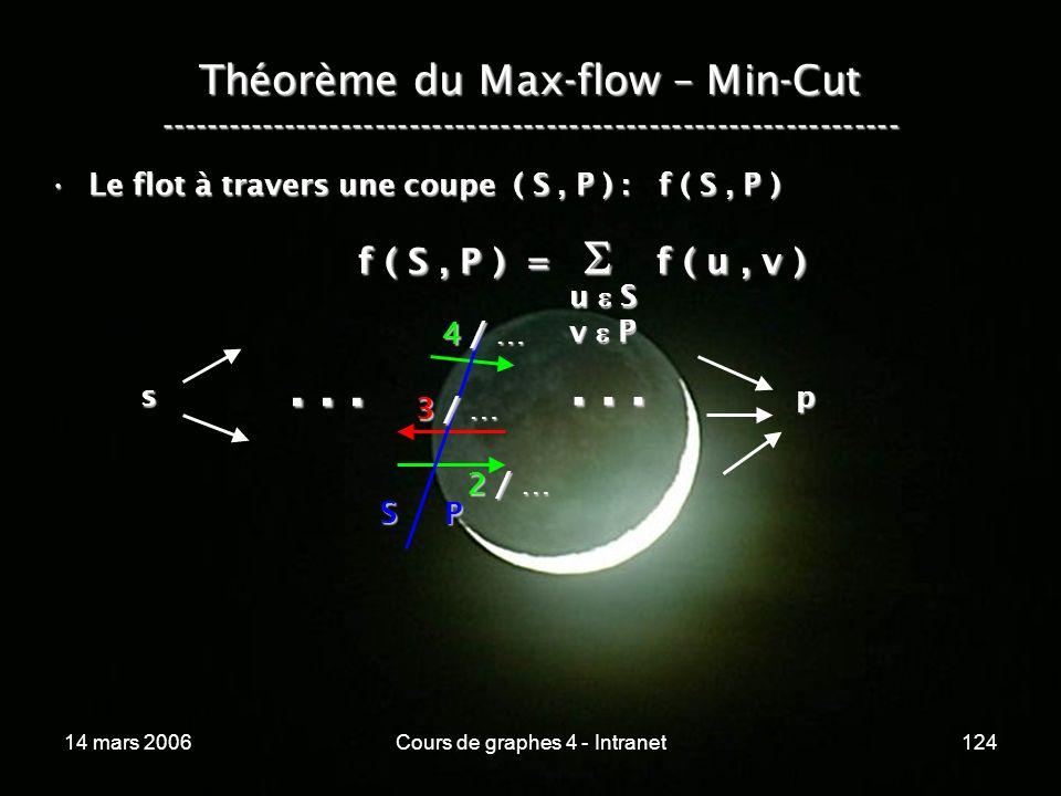 14 mars 2006Cours de graphes 4 - Intranet124 Théorème du Max-flow – Min-Cut ----------------------------------------------------------------- Le flot