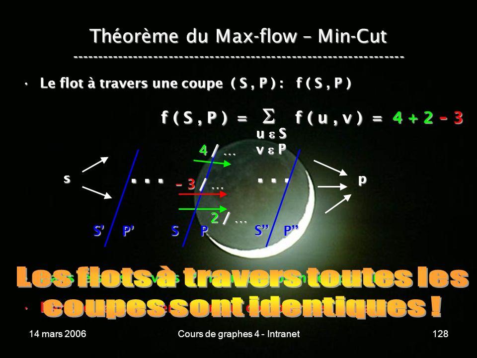 14 mars 2006Cours de graphes 4 - Intranet128 Théorème du Max-flow – Min-Cut ----------------------------------------------------------------- Le flot
